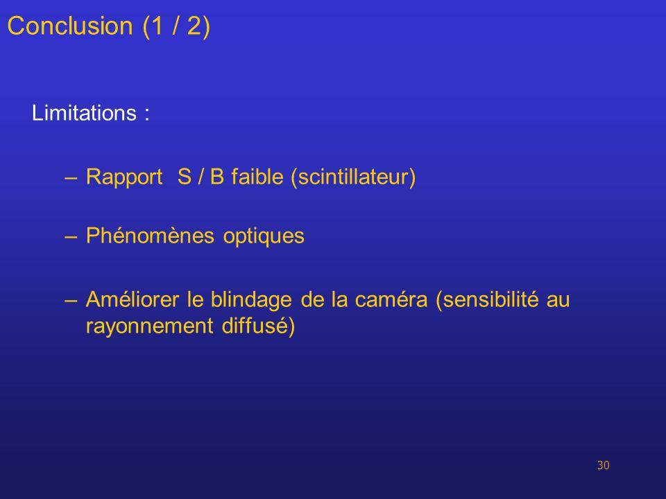 Conclusion (1 / 2) Limitations : Rapport S / B faible (scintillateur)