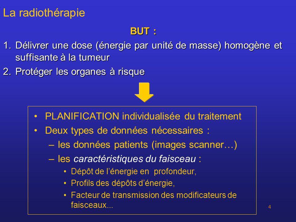 La radiothérapie BUT : Délivrer une dose (énergie par unité de masse) homogène et suffisante à la tumeur.