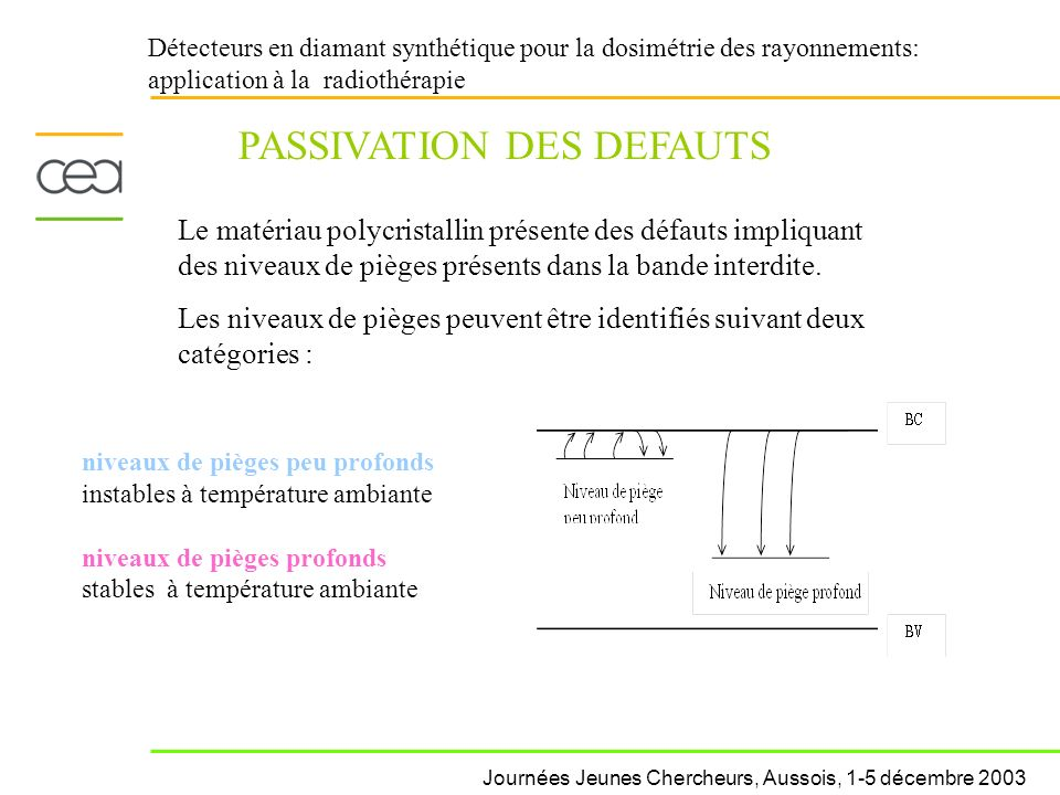 PASSIVATION DES DEFAUTS