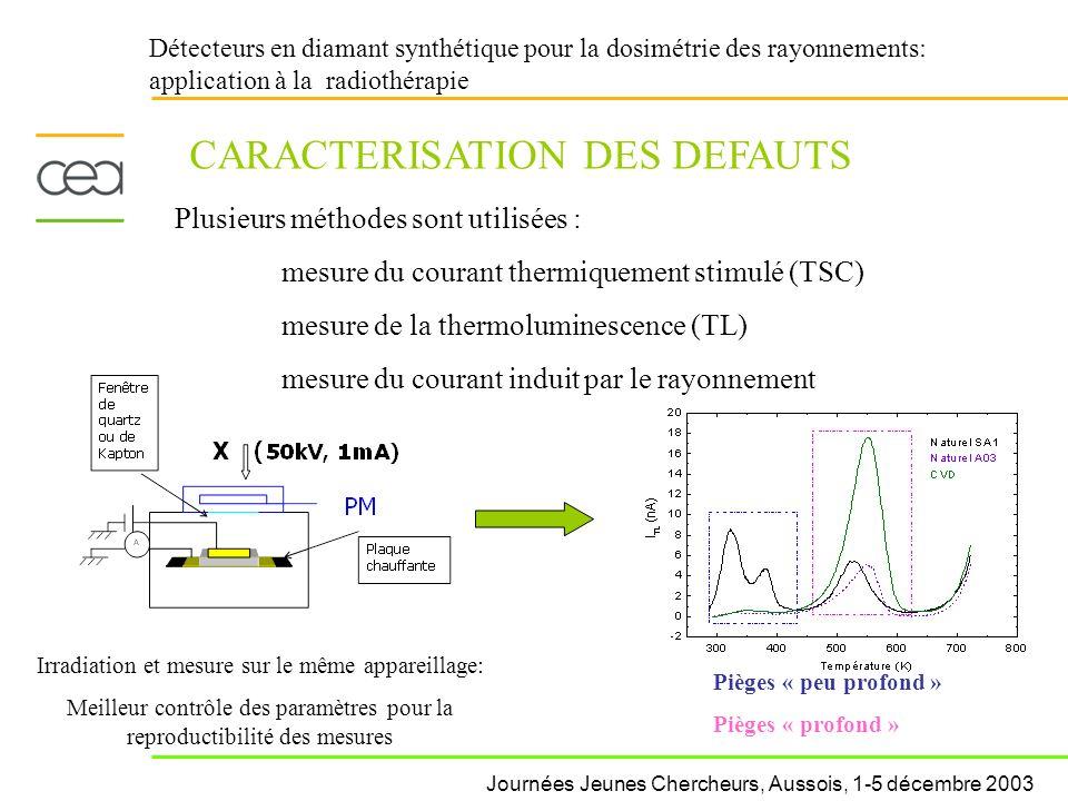 CARACTERISATION DES DEFAUTS