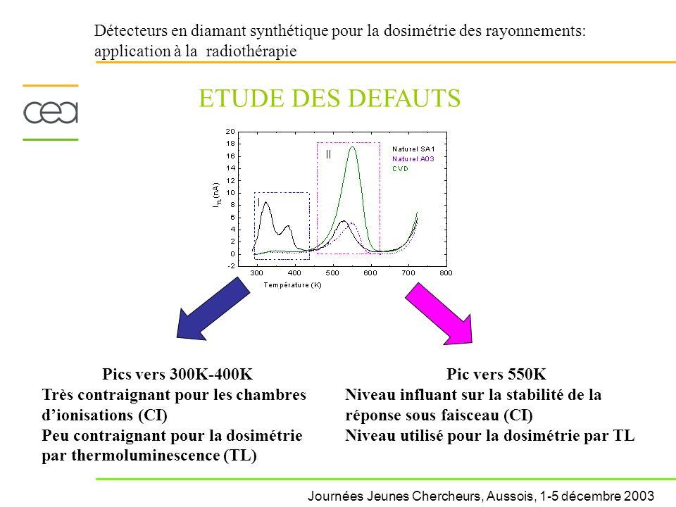 Détecteurs en diamant synthétique pour la dosimétrie des rayonnements: application à la radiothérapie