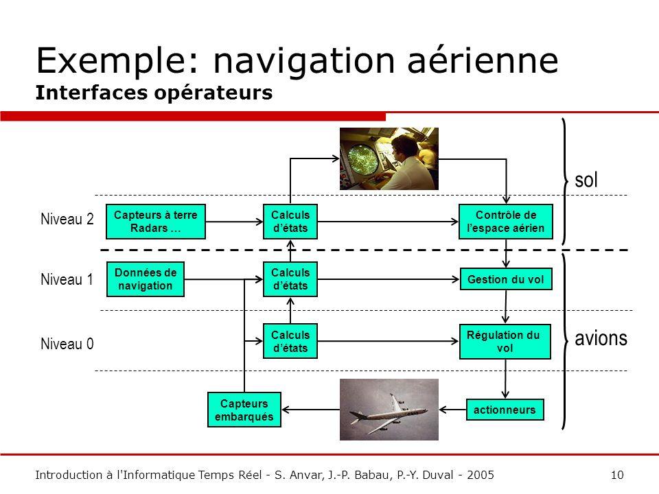 Exemple: navigation aérienne Interfaces opérateurs