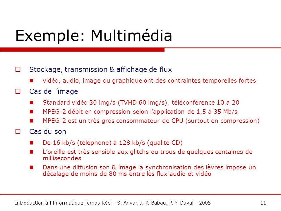 Exemple: Multimédia Stockage, transmission & affichage de flux