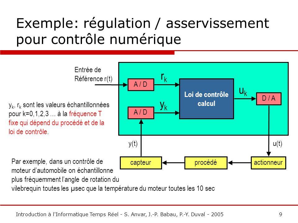 Exemple: régulation / asservissement pour contrôle numérique