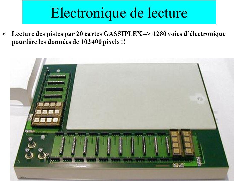 Electronique de lecture