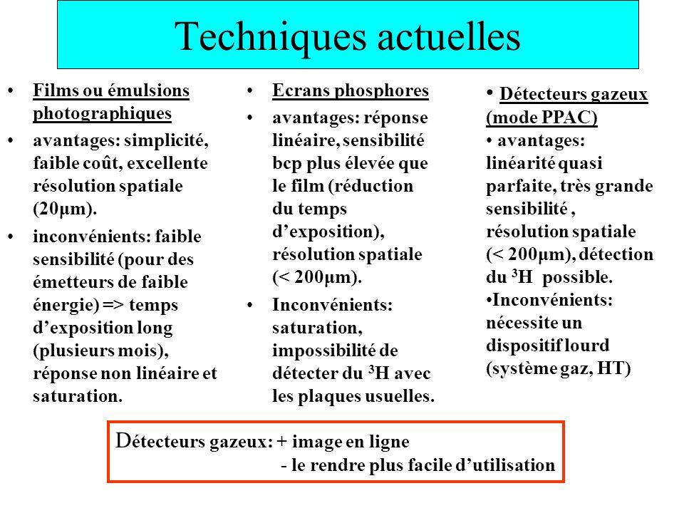 Techniques actuelles Détecteurs gazeux (mode PPAC)