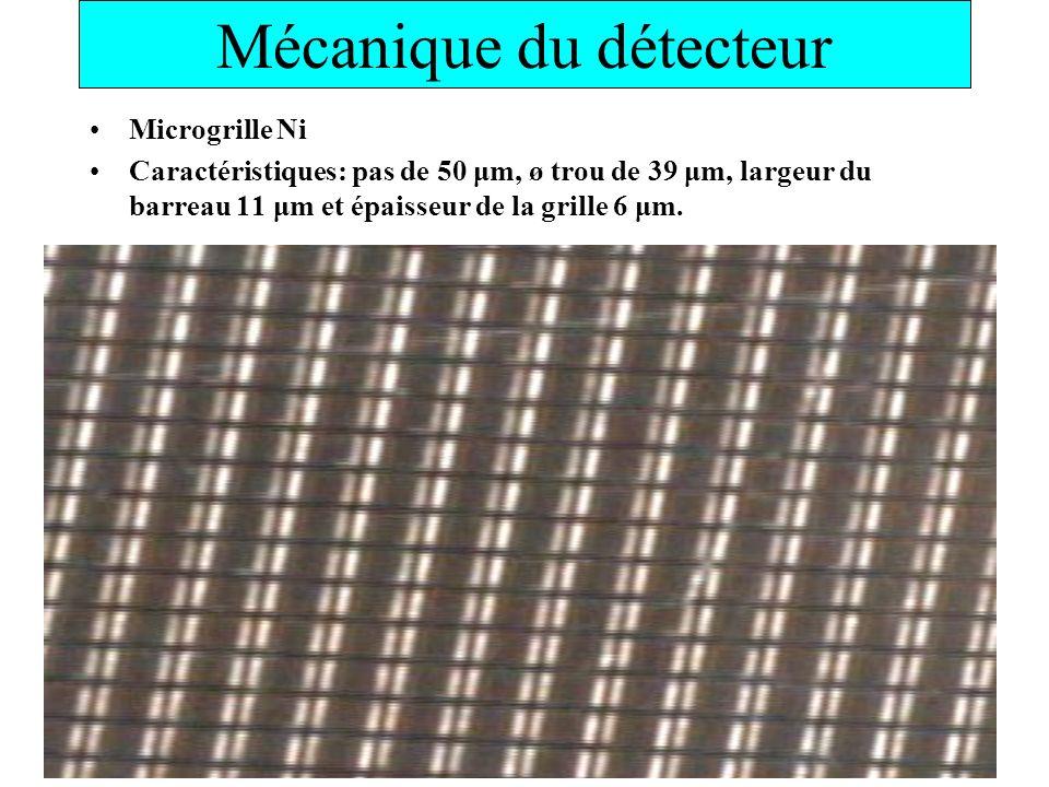 Mécanique du détecteur