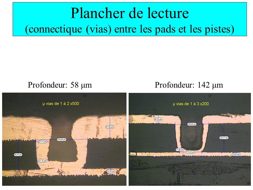 Plancher de lecture (connectique (vias) entre les pads et les pistes)