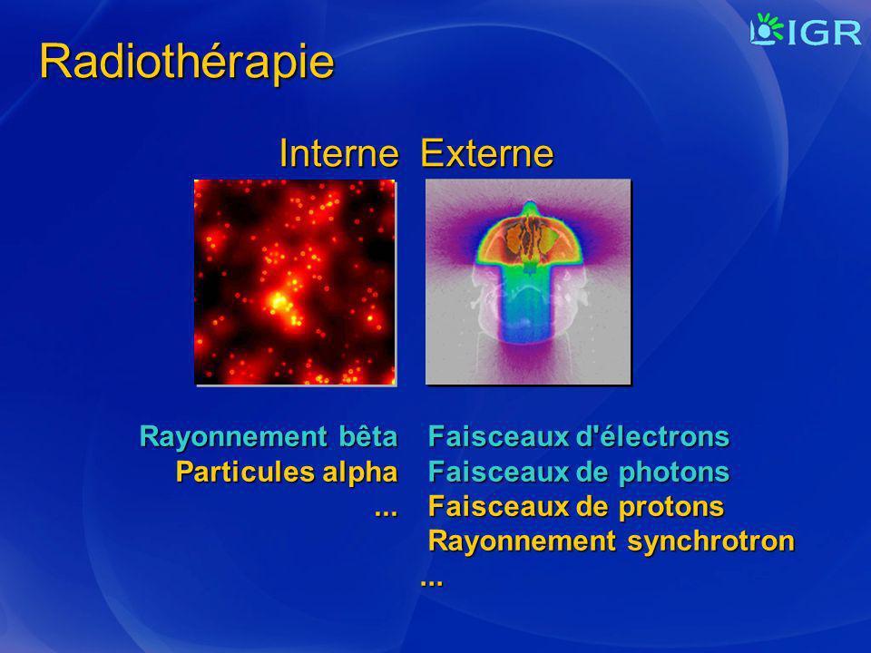 Radiothérapie Interne Externe Rayonnement bêta Particules alpha ...