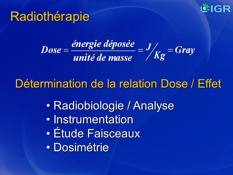 Radiothérapie Détermination de la relation Dose / Effet