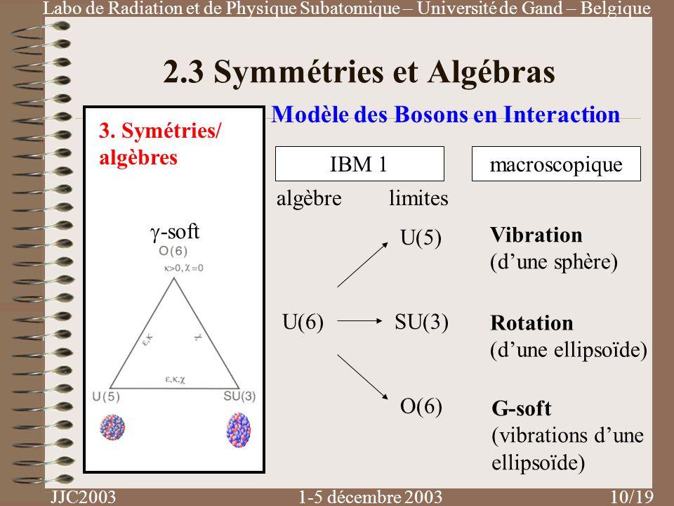 2.3 Symmétries et Algébras