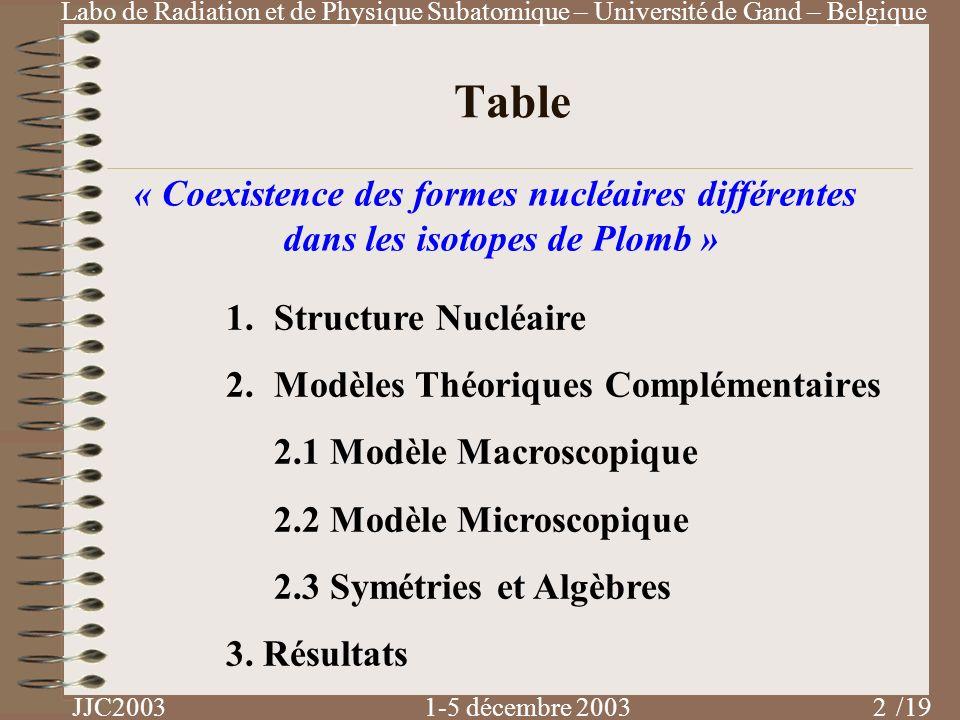 Table « Coexistence des formes nucléaires différentes