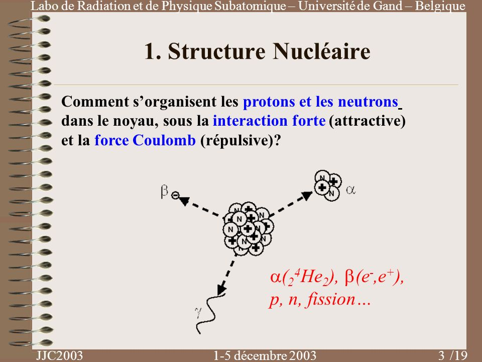 1. Structure Nucléaire a(24He2), b(e-,e+), p, n, fission…