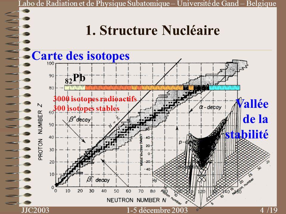 1. Structure Nucléaire Carte des isotopes Vallée de la stabilité 82Pb