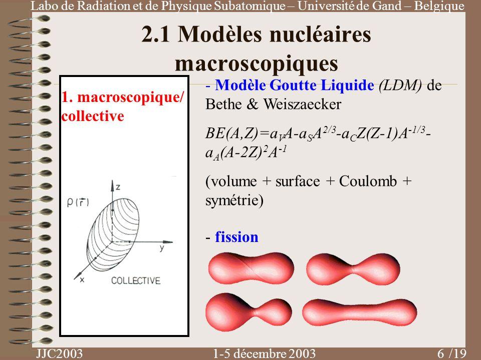 2.1 Modèles nucléaires macroscopiques