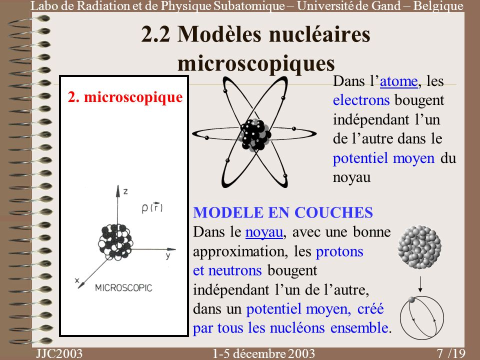 2.2 Modèles nucléaires microscopiques