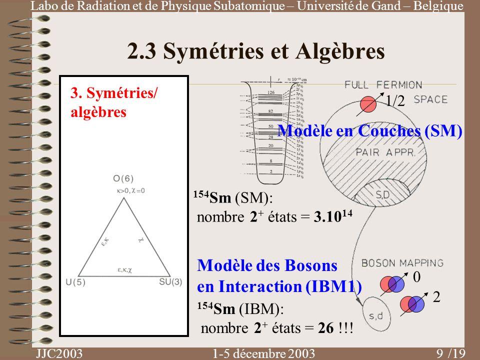 2.3 Symétries et Algèbres Modèle en Couches (SM) Modèle des Bosons