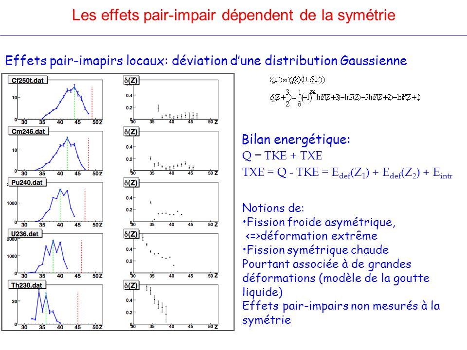 Les effets pair-impair dépendent de la symétrie