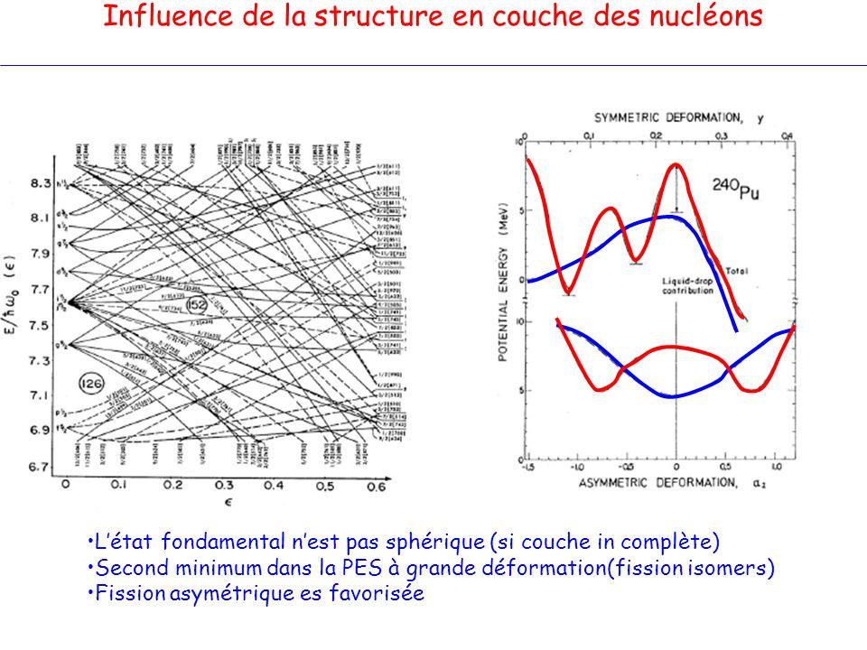 Influence de la structure en couche des nucléons