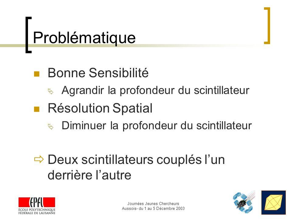 Problématique Bonne Sensibilité Résolution Spatial