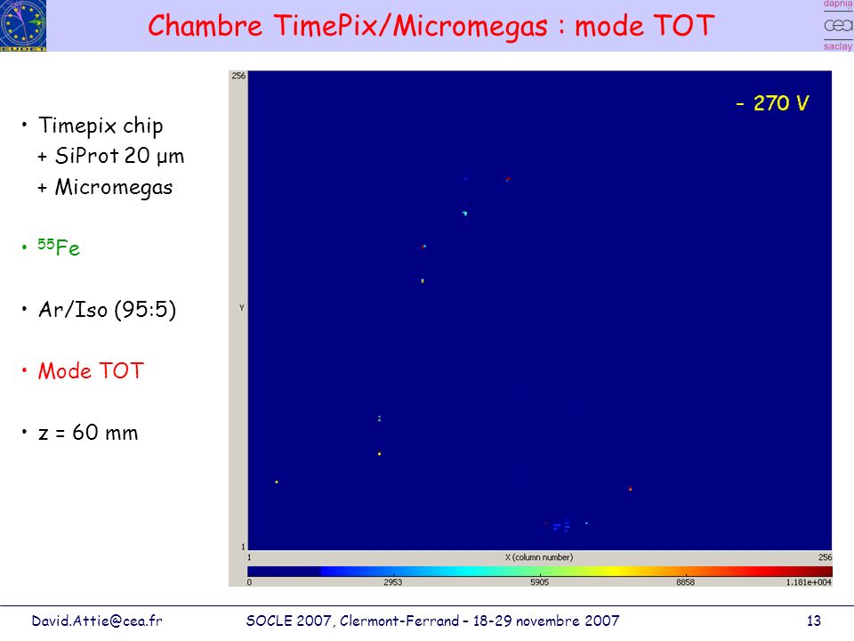 Chambre TimePix/Micromegas : mode TOT