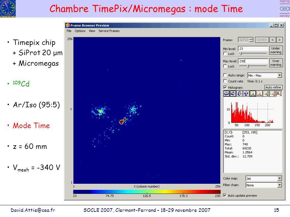 Chambre TimePix/Micromegas : mode Time