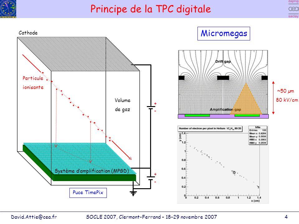 Principe de la TPC digitale