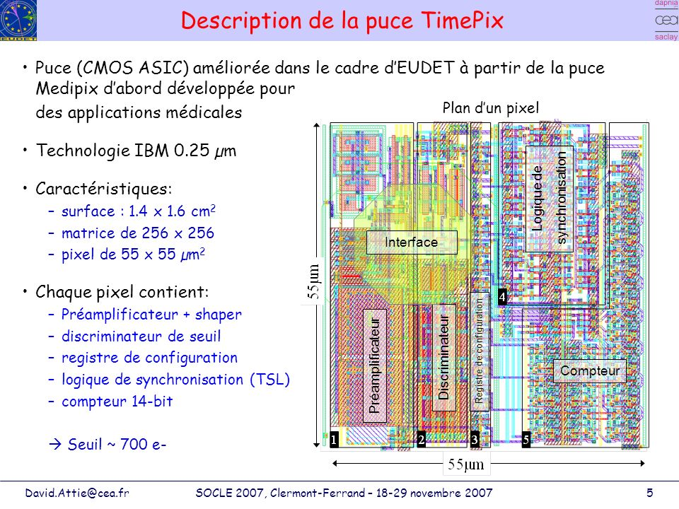 Description de la puce TimePix