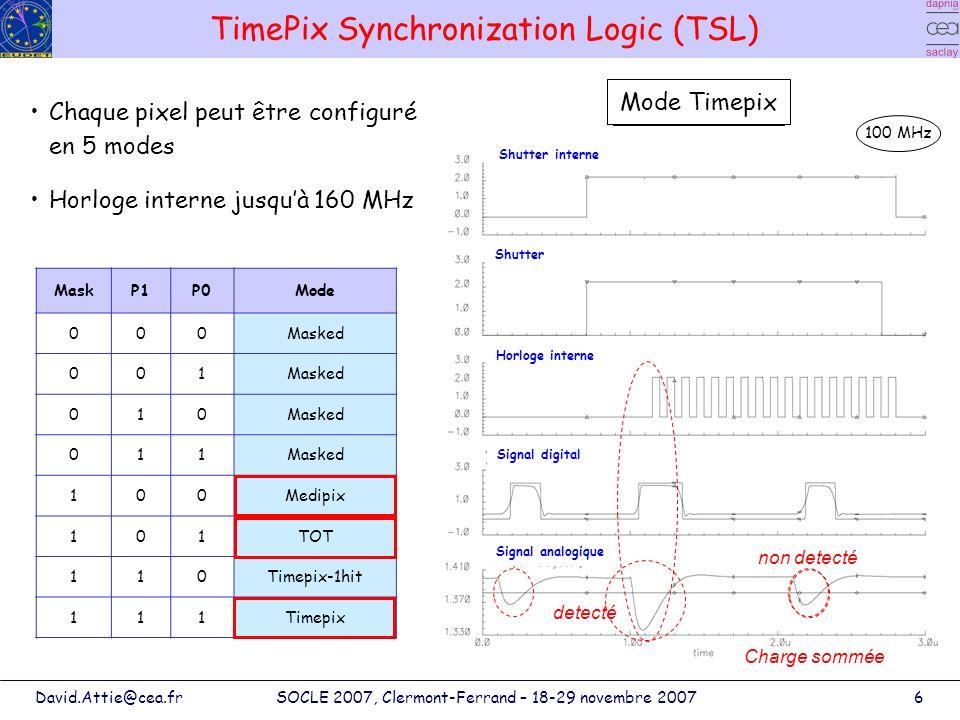 TimePix Synchronization Logic (TSL)