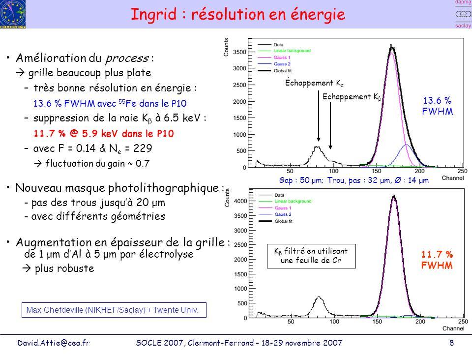 Ingrid : résolution en énergie