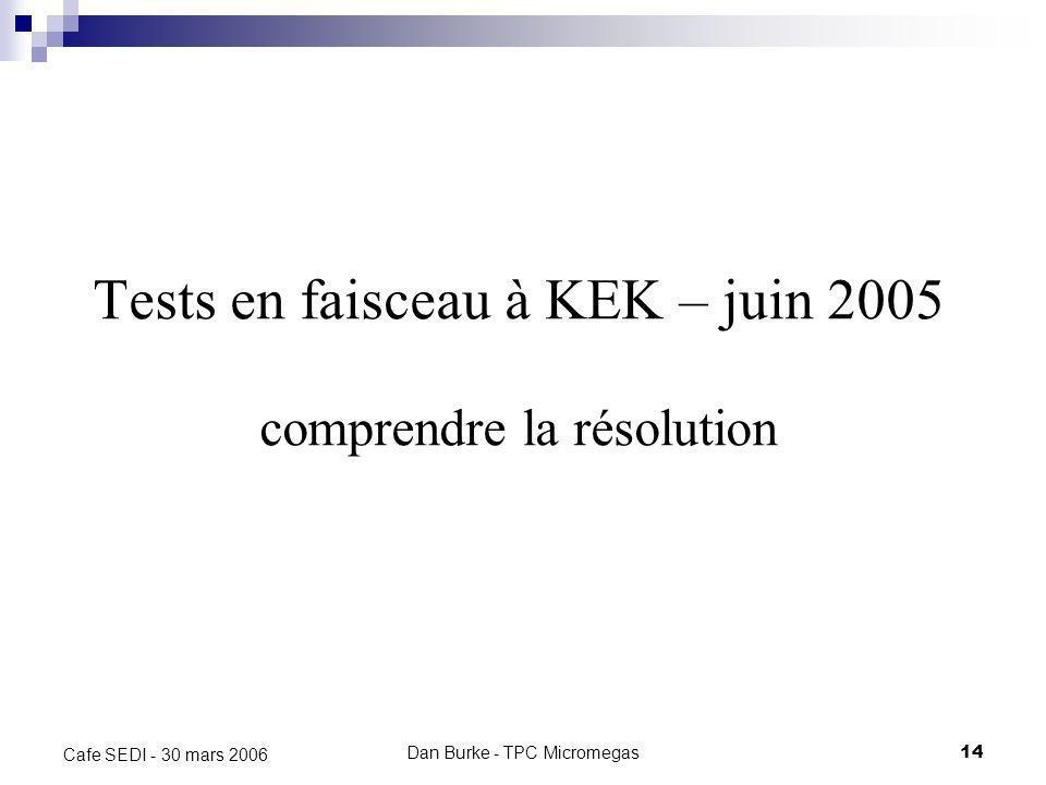 Tests en faisceau à KEK – juin 2005 comprendre la résolution