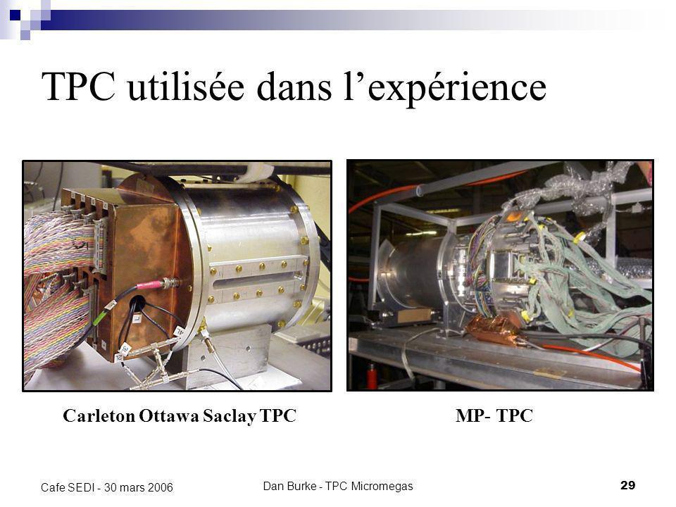 TPC utilisée dans l'expérience