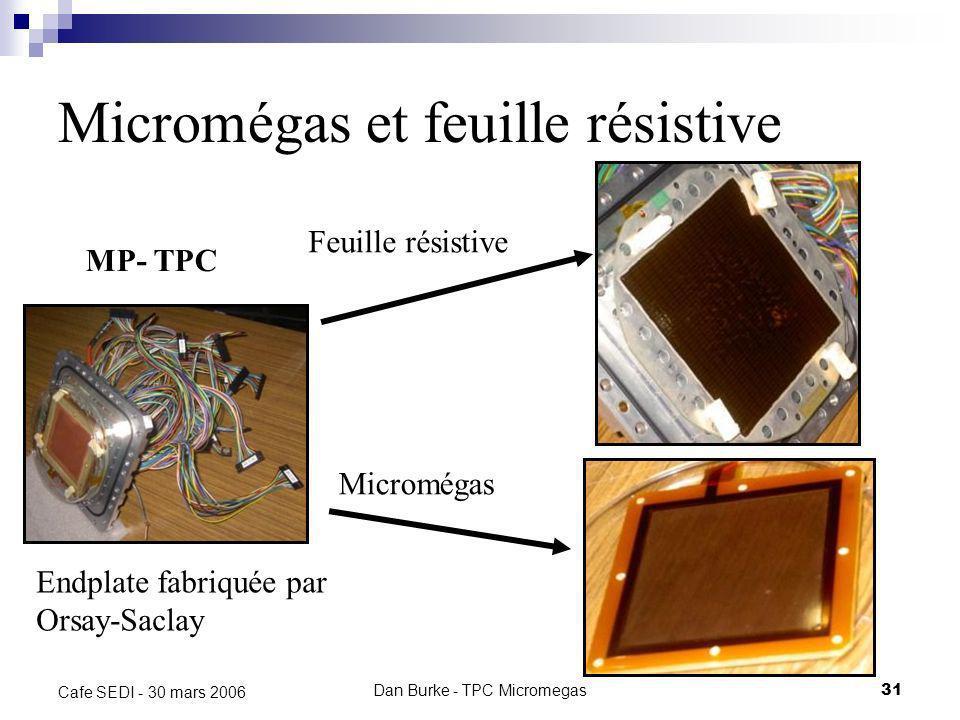 Micromégas et feuille résistive