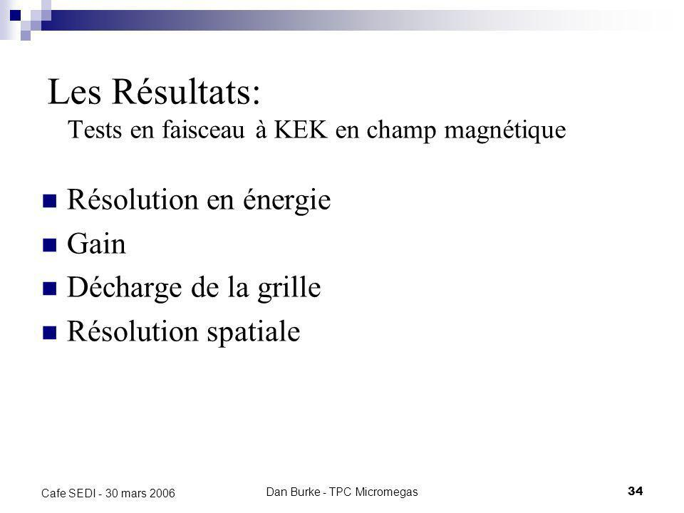Les Résultats: Tests en faisceau à KEK en champ magnétique