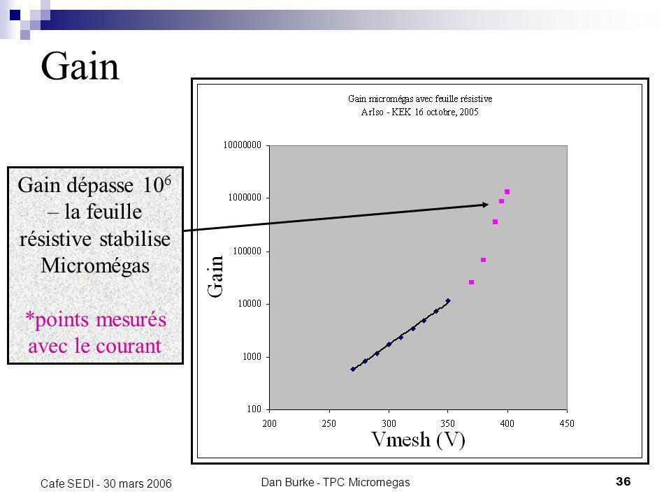 Gain Gain dépasse 106 – la feuille résistive stabilise Micromégas