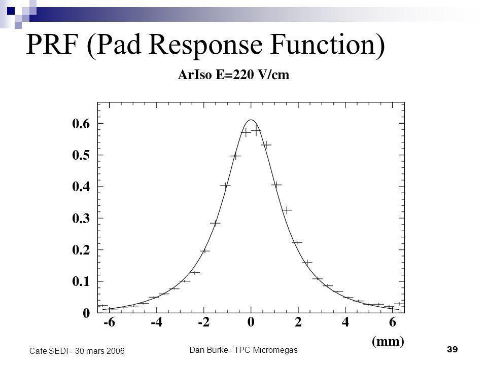PRF (Pad Response Function)