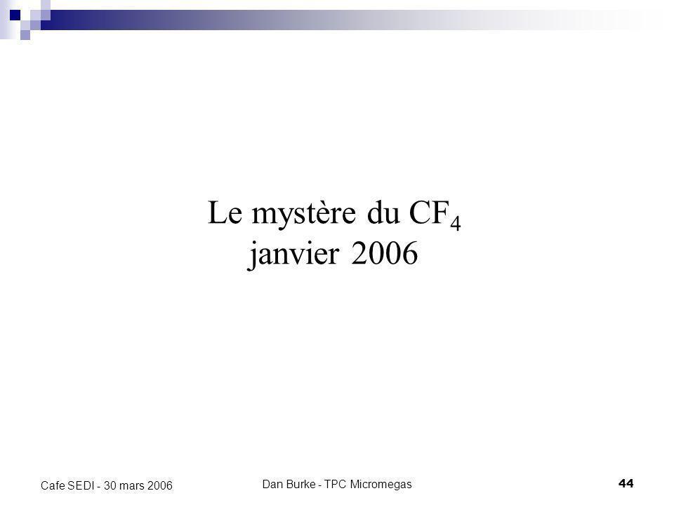 Le mystère du CF4 janvier 2006