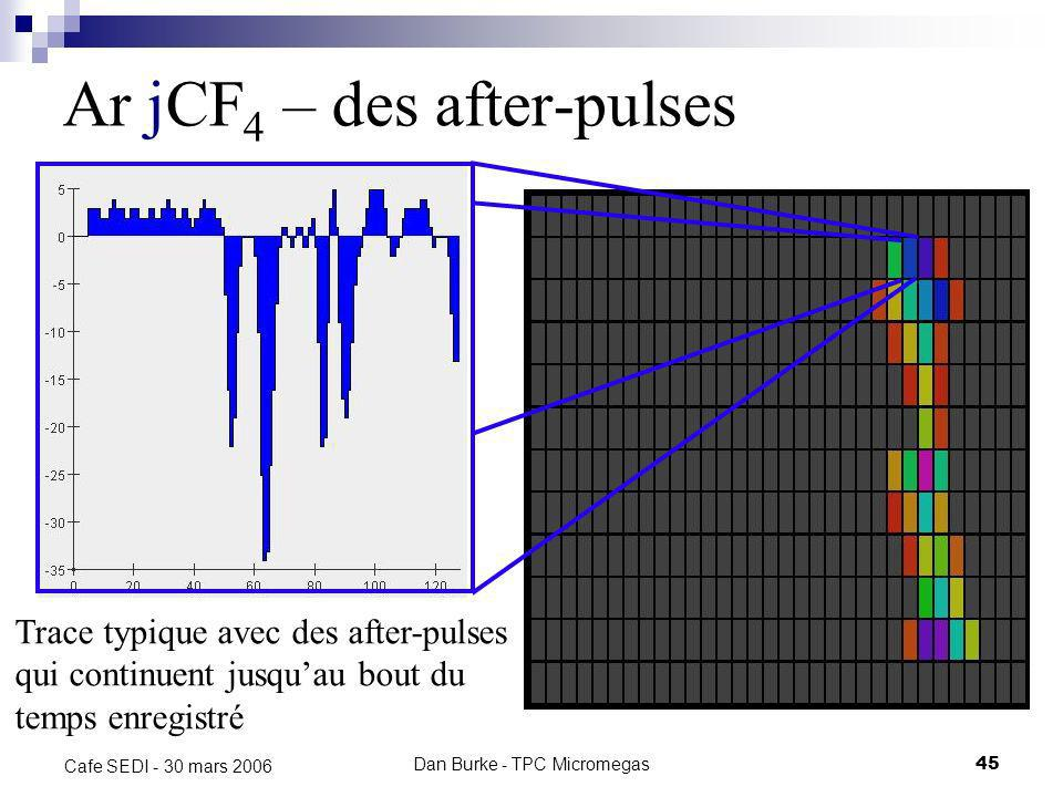 Ar jCF4 – des after-pulses