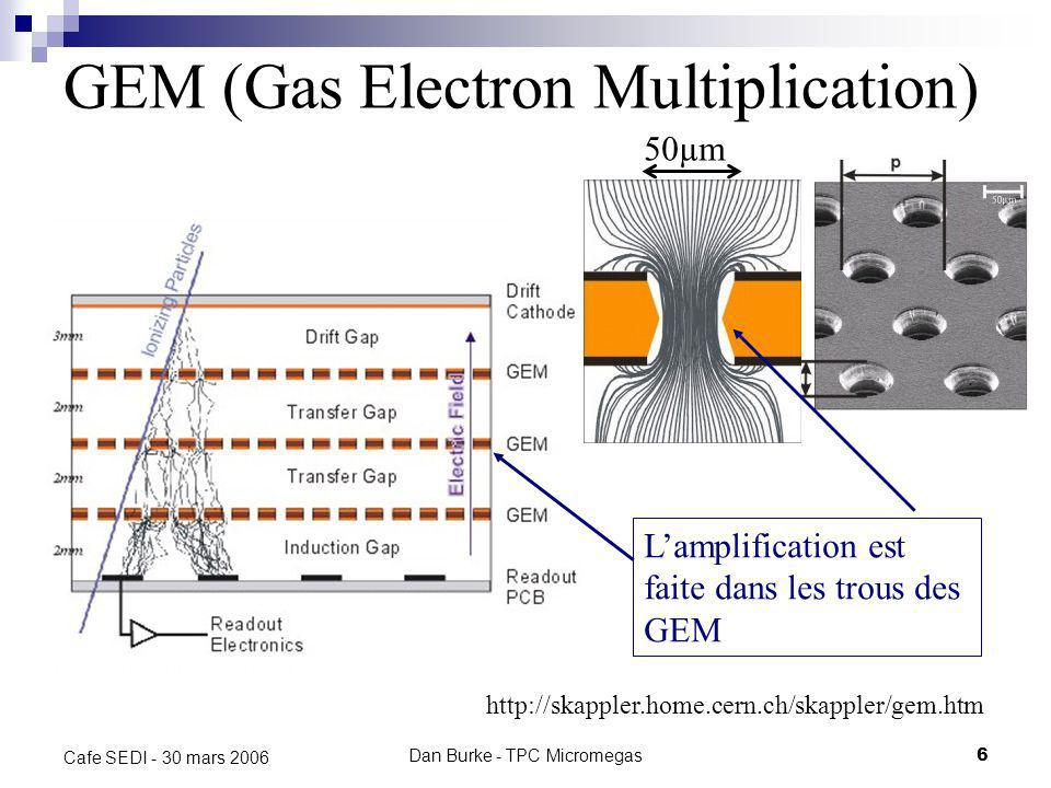 GEM (Gas Electron Multiplication)