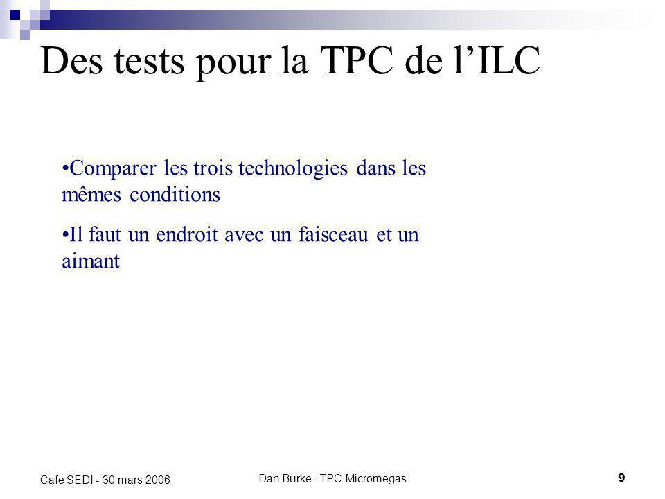 Des tests pour la TPC de l'ILC