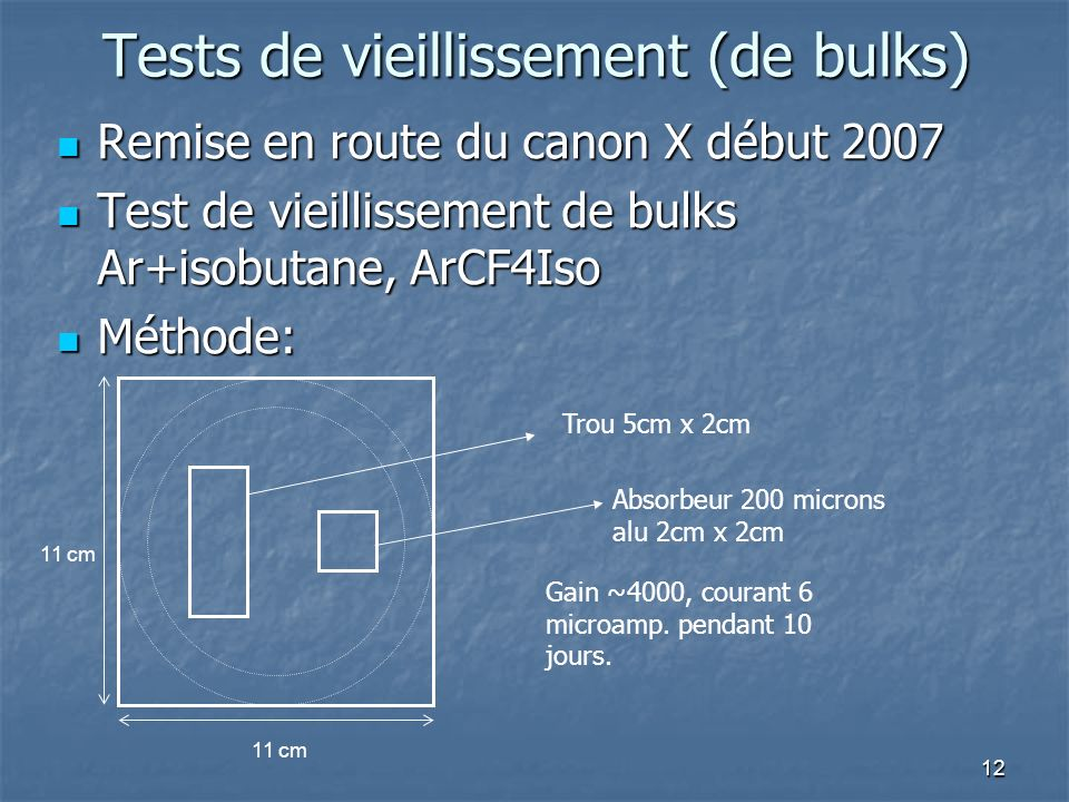 Tests de vieillissement (de bulks)