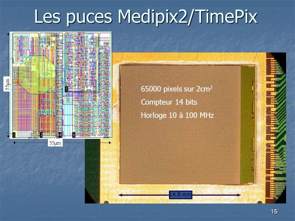 Les puces Medipix2/TimePix