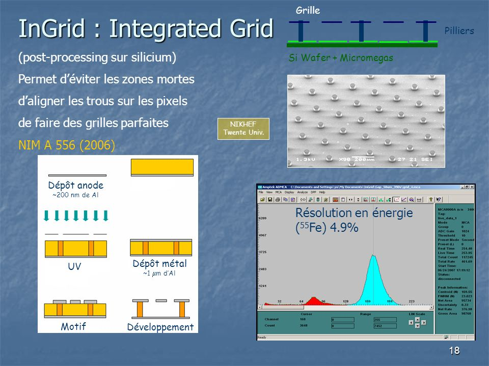 InGrid : Integrated Grid
