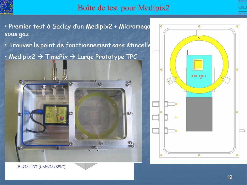 Boîte de test pour Medipix2