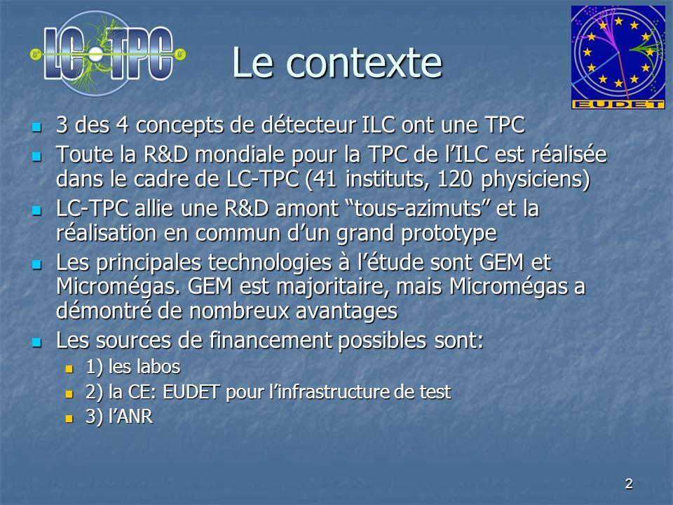 Le contexte 3 des 4 concepts de détecteur ILC ont une TPC