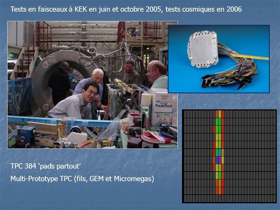 Tests en faisceaux à KEK en juin et octobre 2005, tests cosmiques en 2006