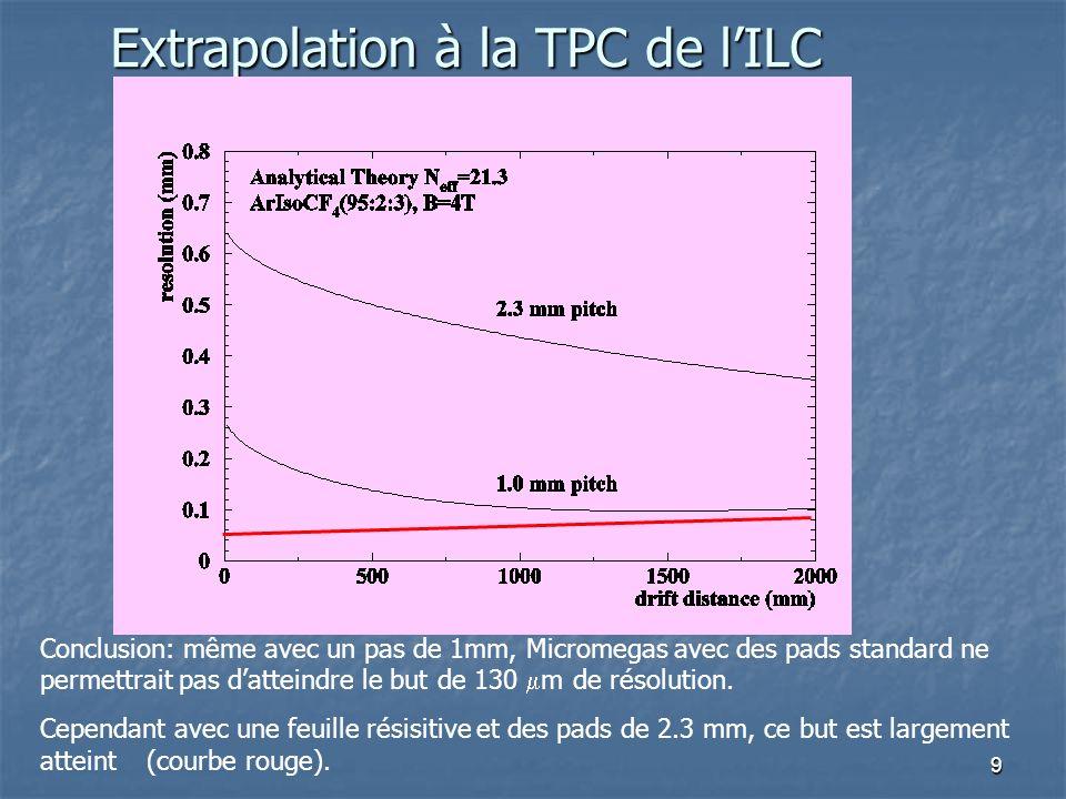 Extrapolation à la TPC de l'ILC