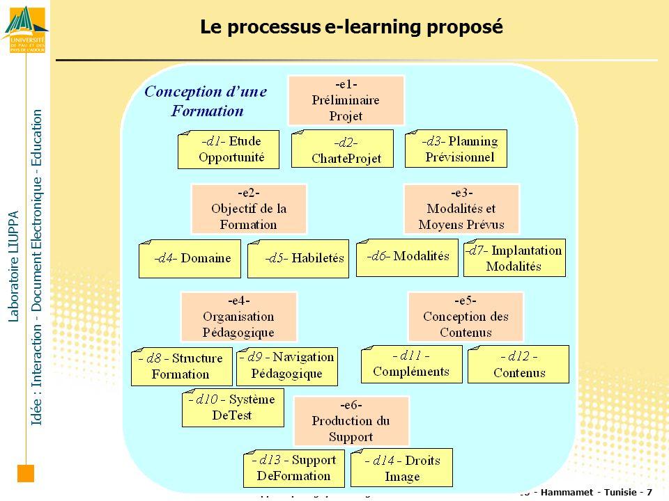 Le processus e-learning proposé
