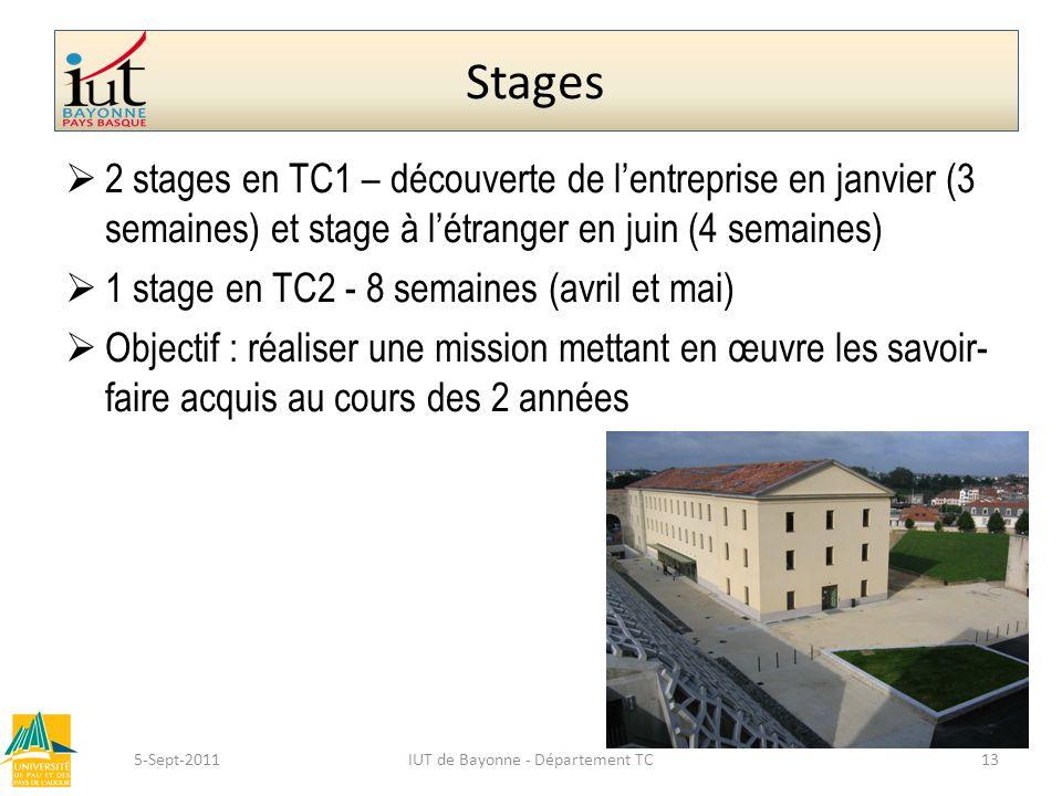 IUT de Bayonne - Département TC