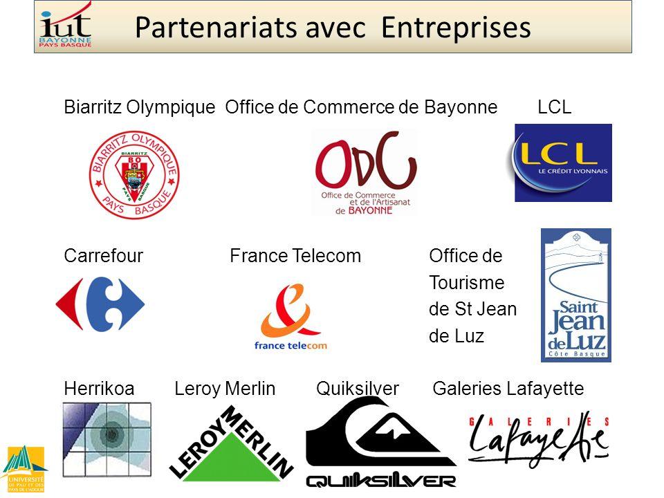 Partenariats avec Entreprises